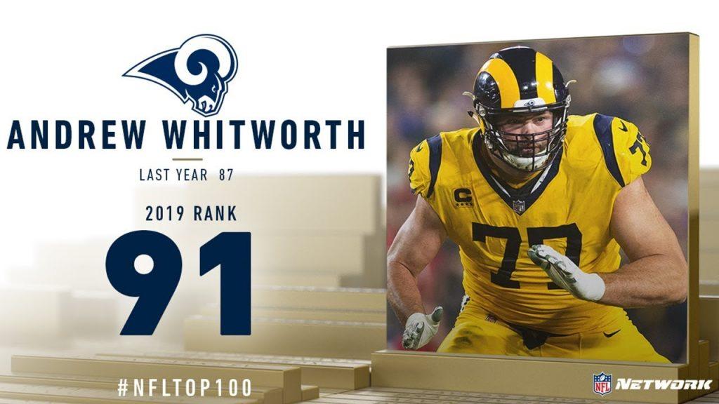 2019年NFLトップ100(91位〜100位)
